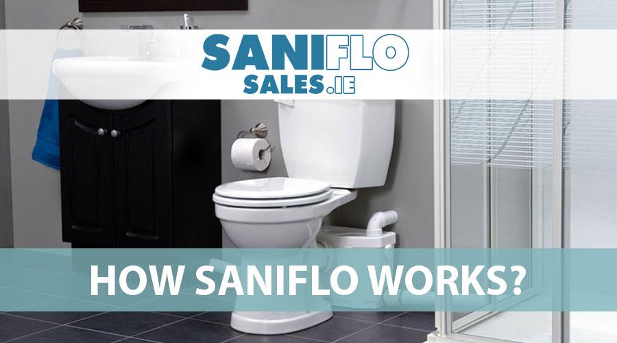 How Saniflo Works