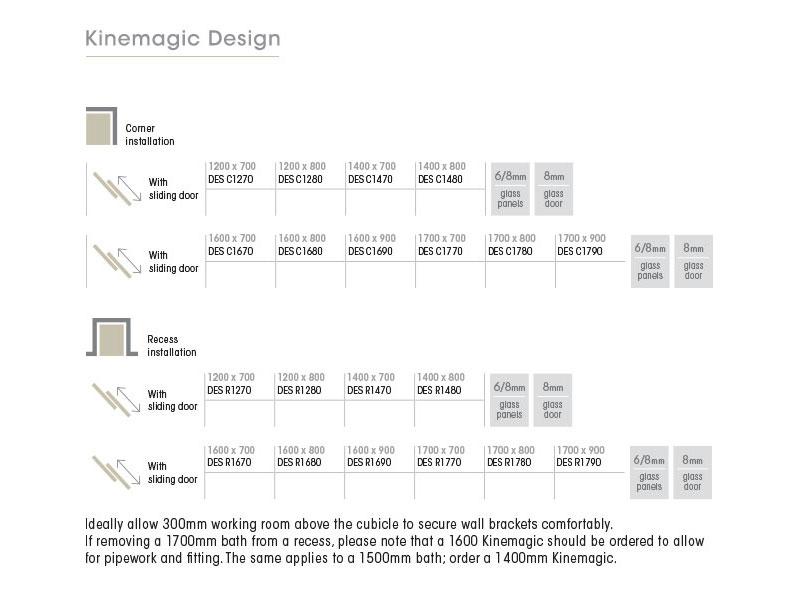 Kinedo KineMagic Design Measurements Table