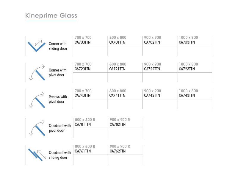 Kinedo KinePrime Glass Measurements Table