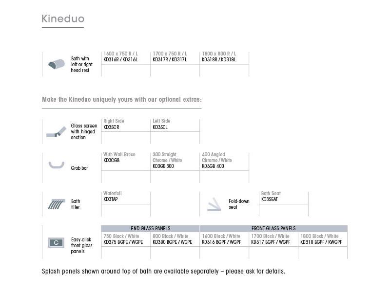 Kinedo Kineduo Measurements Table