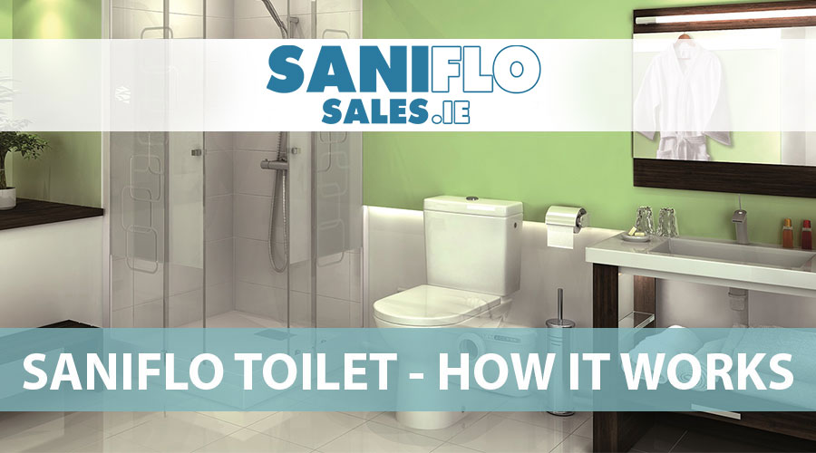 Saniflo Toilet How Works