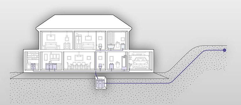 Sanifos Underground Pumping Station Application Example